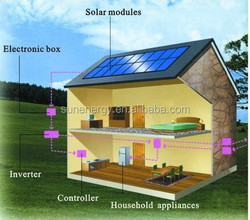 best solar cell price for South America market