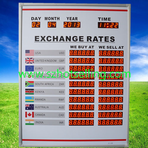 Thomas cook forex sell rates