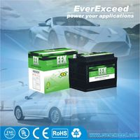 EverExceed high-tech EEX series electric bike battery 12v 24ah