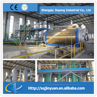 USA standard Used Tire Processing Plant with CE and ISO