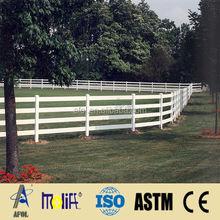 AFOL cheap dog yard fencing
