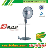HIgh quality stand fan/ Electric fan with nets grille in 16 inch