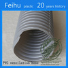 Pvc clear hose , Pvc soft water hose , Pvc braided hose pipe