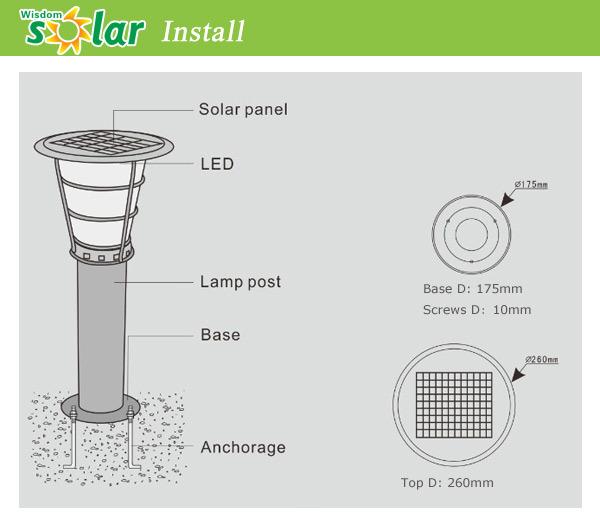 Advatages Of Hot Sale Stainless Steel Led Solar Garden Light Outdoor Light  Lawn Light :