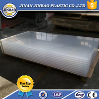 unbreakable wholesale price thin hard plastic material