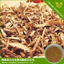 Angelica extract Liguistlide1.0%/Ferlic acid 1%