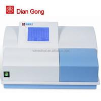 the first Immunoassay System Type rapid test reader manufacturer