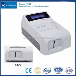 Urea Breath Test Analyzer H Pylori Test Equipment for Helicobacter Pylori Diagnosis