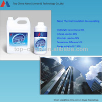 Nano heat insulation coating for building curtain wall