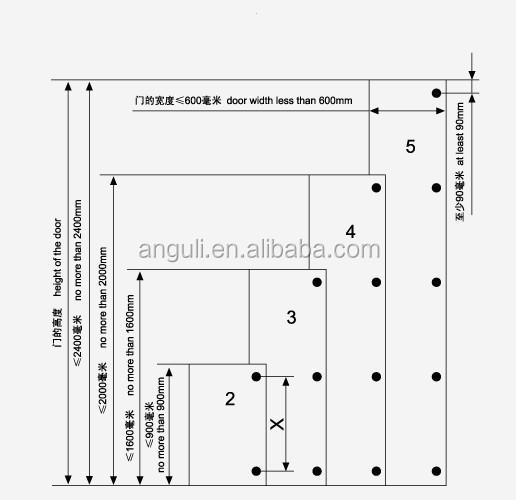 유압 부드러운 가까운 힌지-가구 경첩 -상품 ID:432442925-korean.alibaba.com