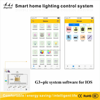 G3-plc system software for IOS host for smart home led light controller