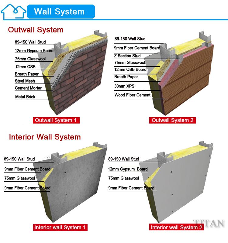 Low Cost Modern Light Gauge Steel Framing Two Storeys Japan Prefab ...