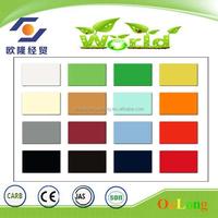 High glass UV MDF/HDF board