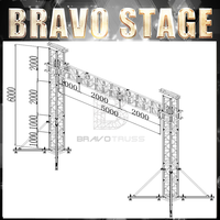 Dj truss roof the cost of building truss