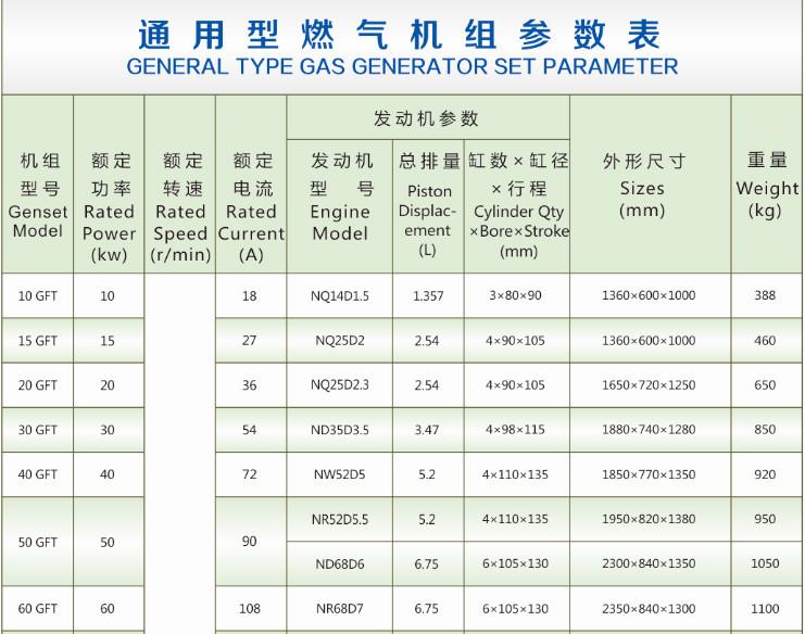 Biogaz 30kw gaz g n rateur d 39 lectricit g n ratrices for Generateur d electricite prix