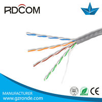 Provides high-speed 4pr utp cat5e with 1.3mm internet cable