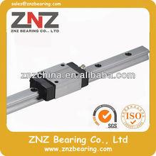 ZNZ Linear Guide Unit