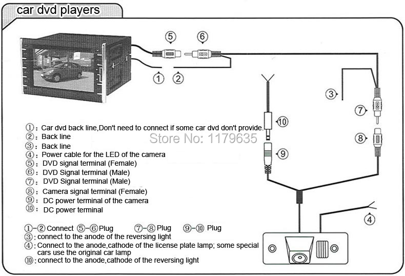 vision dvd player wiring diagram get free image about