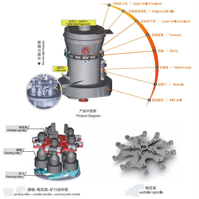 Low cost cement factory equipment price