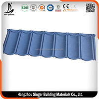 Natural stone chip coated metal glazed steel roof tiles