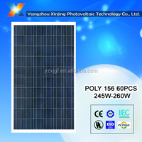 high efficiency best solar panel cost poly 250watt