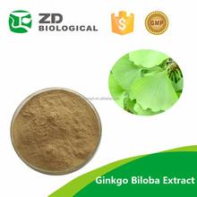 24/6 Flavones 24% Lactones 6% Ginkgo Biloba Extract