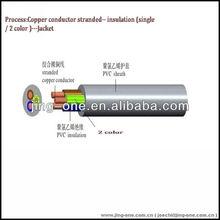 alibaba trade safe guard PVC Electric Wire Making Machine
