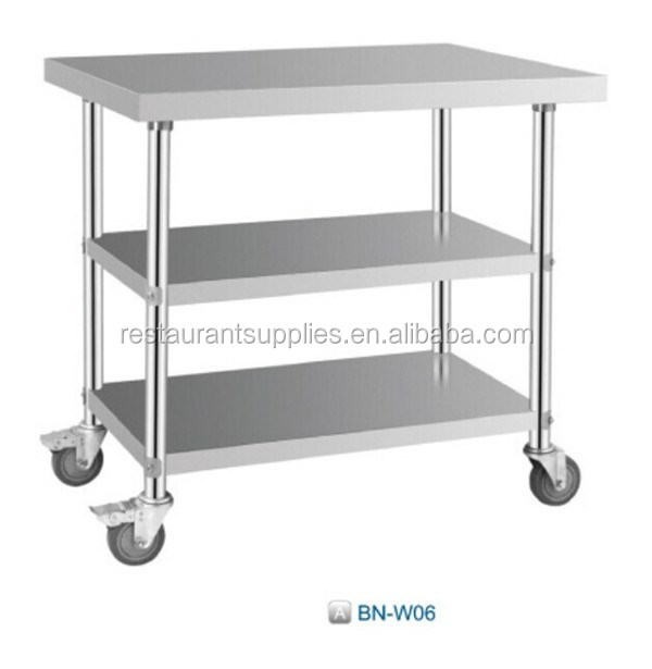 Plan de travail pour table de cuisine mobile table de for Table de cuisine inox
