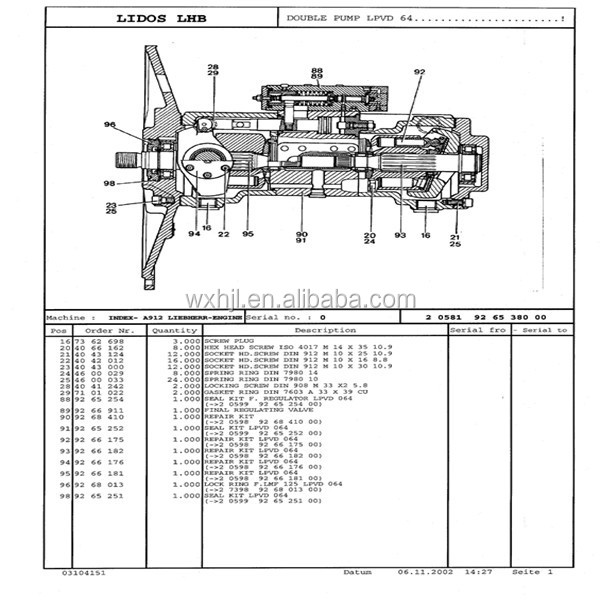 uchida rexroth a8vo series hydraulic piston pump spare parts high quality