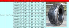 Light trucks tyre high quality 13inch 14inch car tire for Australia market