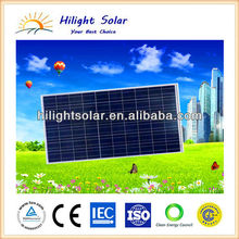 Hot Sale Super Quality And Competitive Price 240w Poly Solar Panel With Ce Tuv Approval Standard