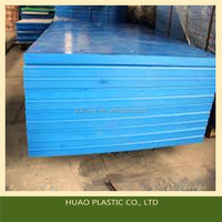 Newest new products hdpe tarpaulin/green house plastic sheet