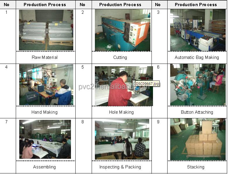 환경- 친화적 인 투명 하드 pvc 투명한 플라스틱 boxs