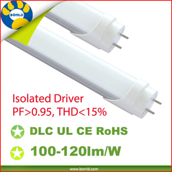 2ft, t8 led tube led tube lowes lighting department with ul