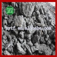 The price of silicon metal slag from China