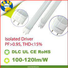 Top sale discount tube led 36w for ODM