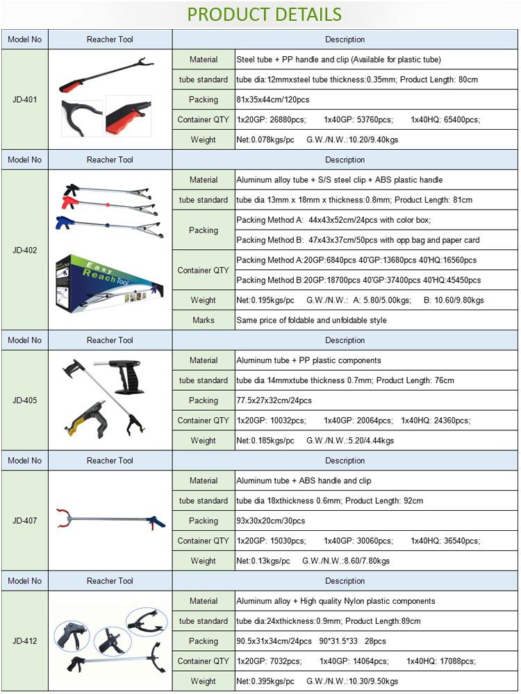 Products details-Grabber.jpg