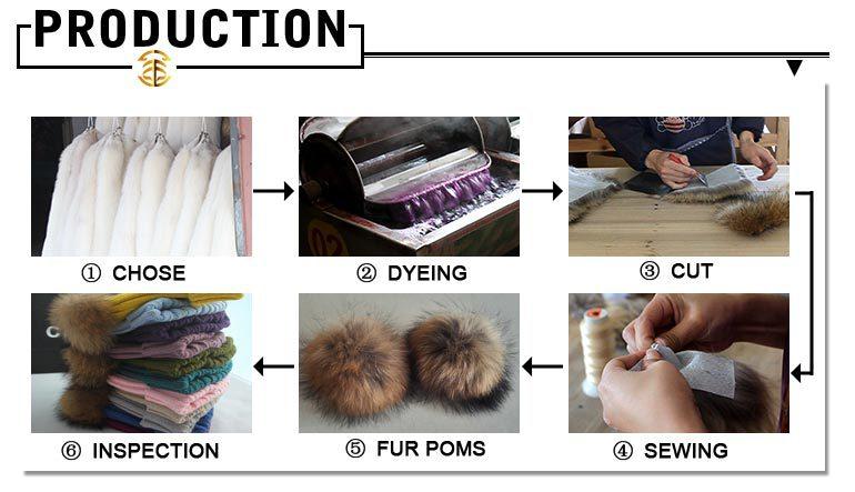 Moda 2015 de la astilla patrón que hace punto grande Fur pompones ...