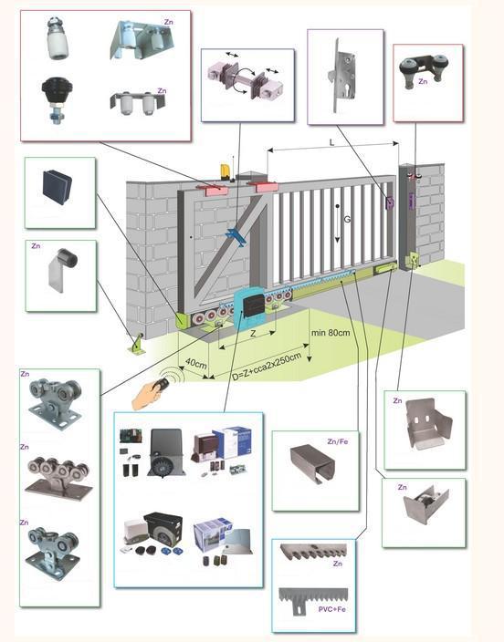 portail coulissant kit pour 70x70 80x80 profil roues de chariot rouleau de support glissi res de. Black Bedroom Furniture Sets. Home Design Ideas