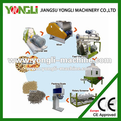 Promotion price factory supply CE ISO9001 SGS approved sheep feed pellet production line