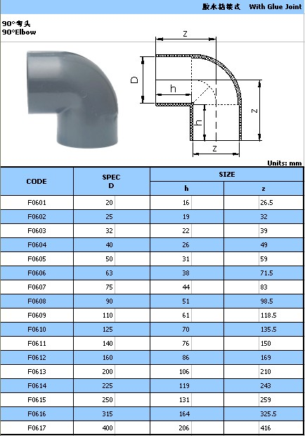 pipe fittings weight chart pdf
