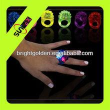 Blinking led ring