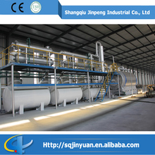 Waste Tyre/Rubber/Plastic Recycling Pyrolysis Plant with EU standard