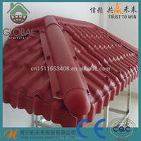 ISO 9001 certificated roofing sheet manufacturers/light weight roofing sheets/price of synthetic resin sheet