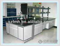 HPL chemical resistance countertops