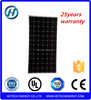 China pv supplier price per watt solar panel pakistan lahore