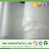 good quality used clothing to nonwoven fabric wholesale clothing