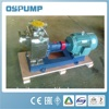 ZX electric water pump for irrigation