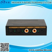 Digital Audio To Analog Audio Converter Optical / Coaxial to 3.5mm audio and R/L audio