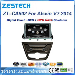 ZESTECH car dvd gps bluetooth 2015 8 inch touch screen car dvd gps for changan V7